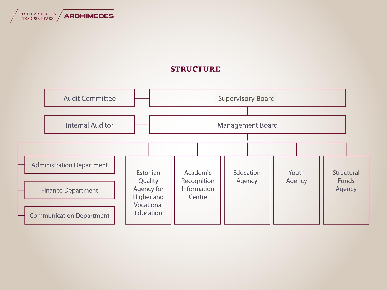 AF_Structure